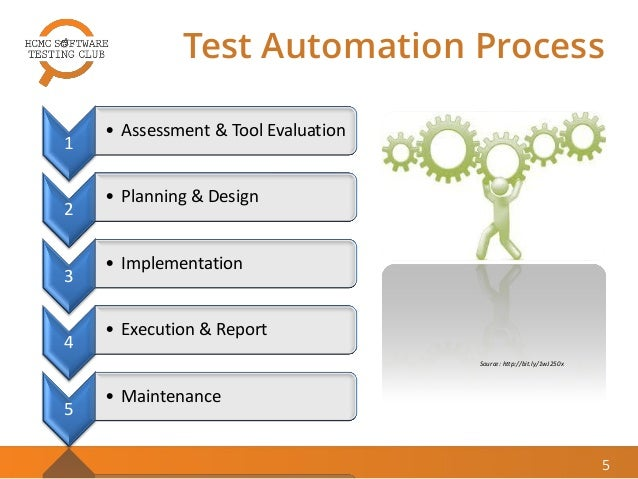 Image result for Automated Testing Tool