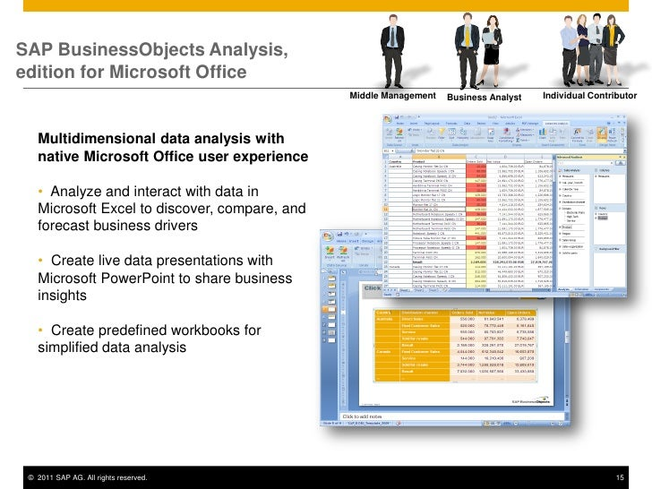 SAP BusinessObjects Business Intelligence Suite 4.1 SP05 ...