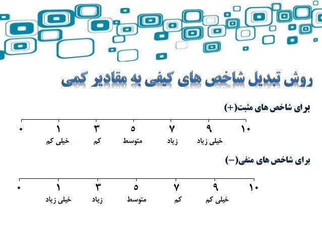 𝑥𝑗 = 1 فناوری اگرjشود انتخاب.(j=2,1,…,n) 𝑥𝑗 = 0 اینصورت غیر در Ahoمحدودیت در منفی انحرافh Bhoمحدودی...