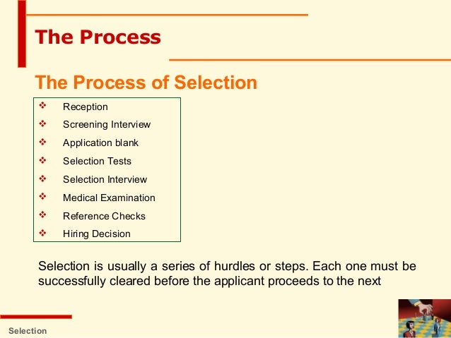 Selection Process In Hr Unitedworld School Of Business