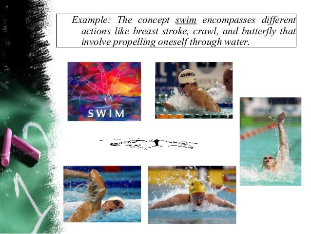 The Structure of Subject Matter Content• Hypothesis – educated guesses about relationships  (principles)      Example: For...