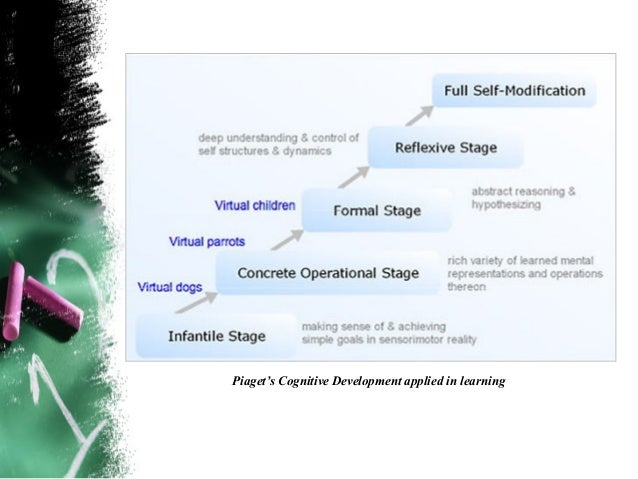 The Structure of Subject Matter Content• Laws – firmly established, thoroughly tested principle  or theory.    Examples: T...