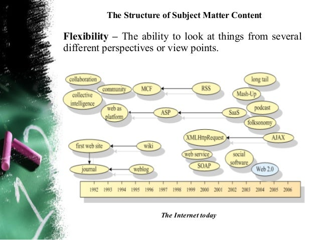 The Structure of Subject Matter ContentThe learning of these manipulative skills begin withnaive manipulation and ends up ...