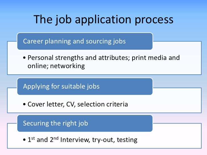 Selection criteria responses – Selection Criteria Cover Letter