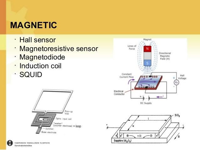 Selection Of Sensors Mechatronics