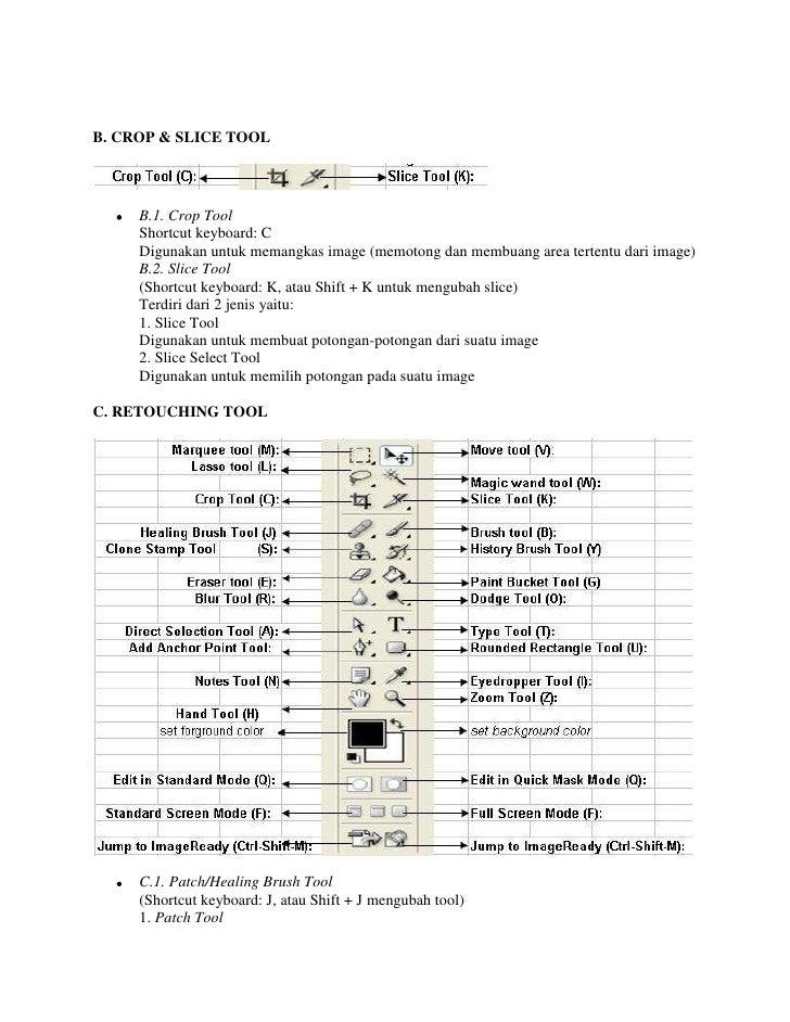 B. CROP & SLICE TOOL     B.1. Crop Tool     Shortcut keyboard: C     Digunakan untuk memangkas image (memotong dan membuan...