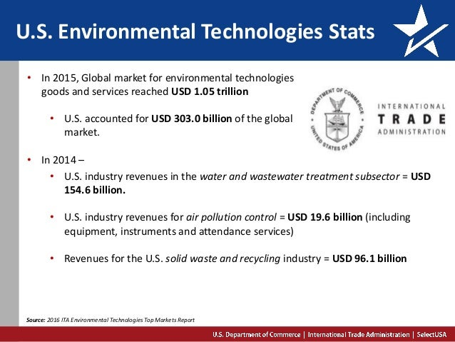 • In 2015, Global market for environmental technologies goods and services reached USD 1.05 trillion • U.S. accounted for ...