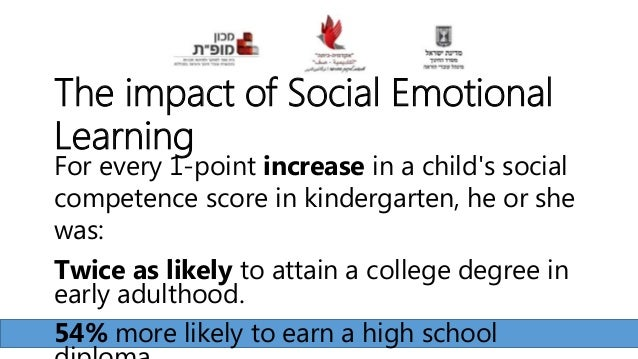 XX = Knowled ge Skills SEL Results