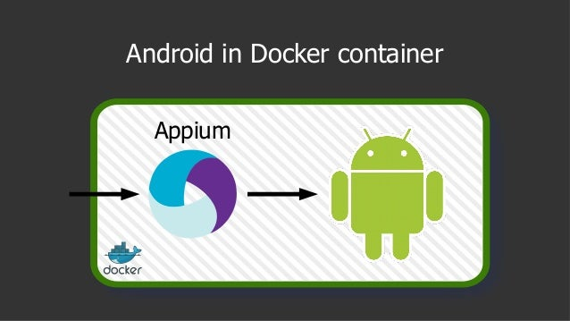 Android in Docker container Appium