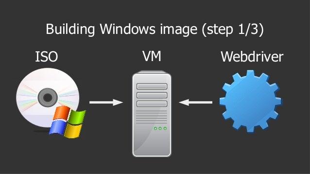 Building Windows image (step 1/3) ISO LaserDisc VM Webdriver