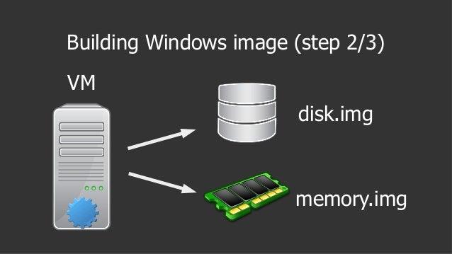 Building Windows image (step 2/3) VM memory.img disk.img