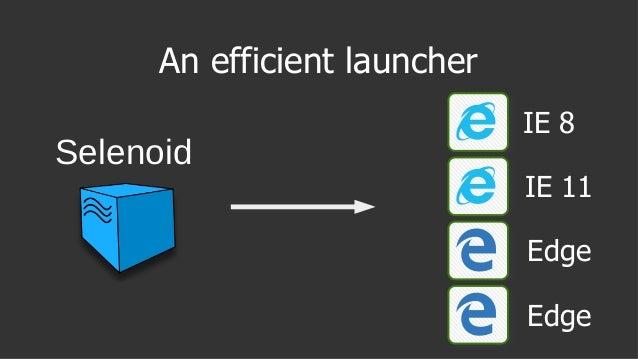 An efficient launcher Selenoid IE 8 IE 11 Edge Edge