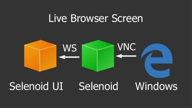 Live Browser Screen WindowsSelenoidSelenoid UI VNCWS