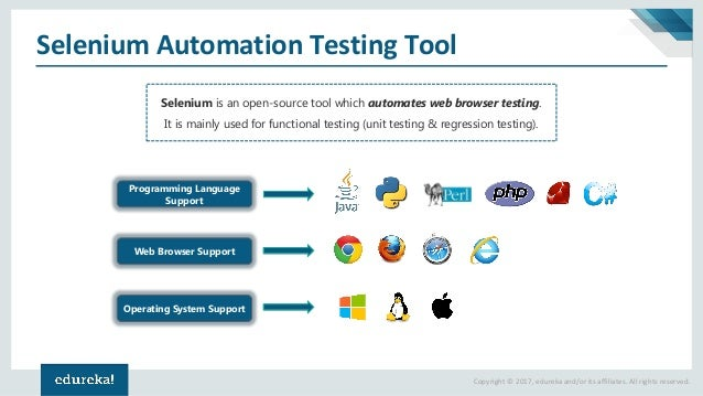 Copyright © 2017, edureka and/or its affiliates. All rights reserved. Selenium Automation Testing Tool Selenium is an open...