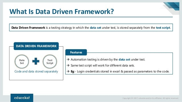 Copyright © 2017, edureka and/or its affiliates. All rights reserved. What Is Data Driven Framework? Data Driven Framework...