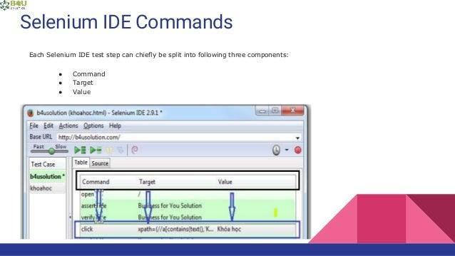 Selenium Ide Commands