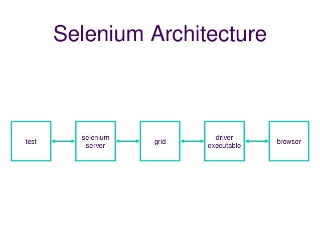 Selenium Side Runner Download