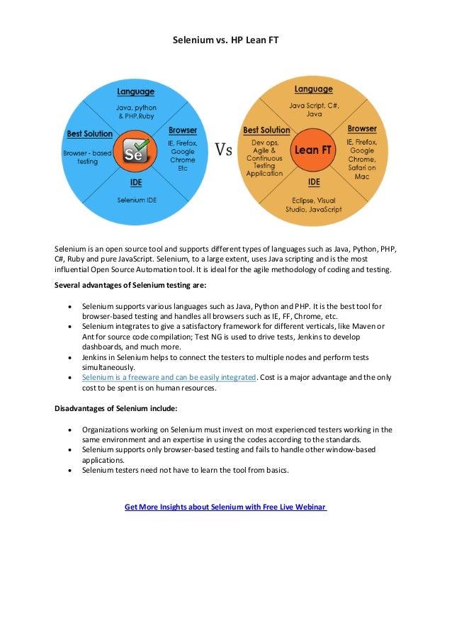 Selenium vs  HP Lean FT