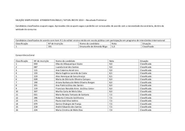 SELEÇÃO SIMPLIFICADA ATENDENTE BILÍNGUE / SETURL RECIFE 2013 – Resultado Preliminar Candidatos classificados ocupam vagas....