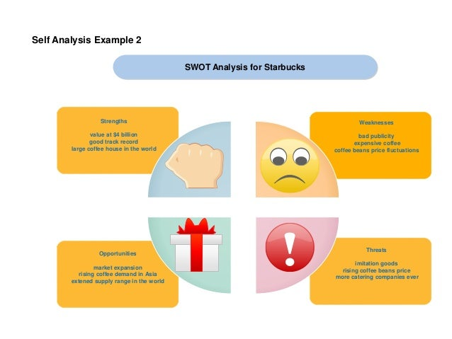 self analysis example If you order your custom term paper from our custom writing service you will receive a perfectly written assignment on self-assessment and reflection.
