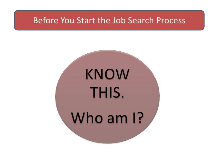 Before You Start the Job Search Process<br />