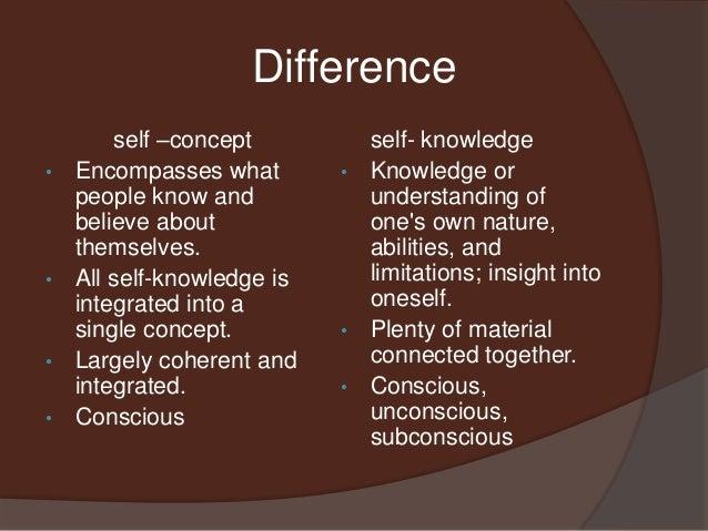 understanding my self concept