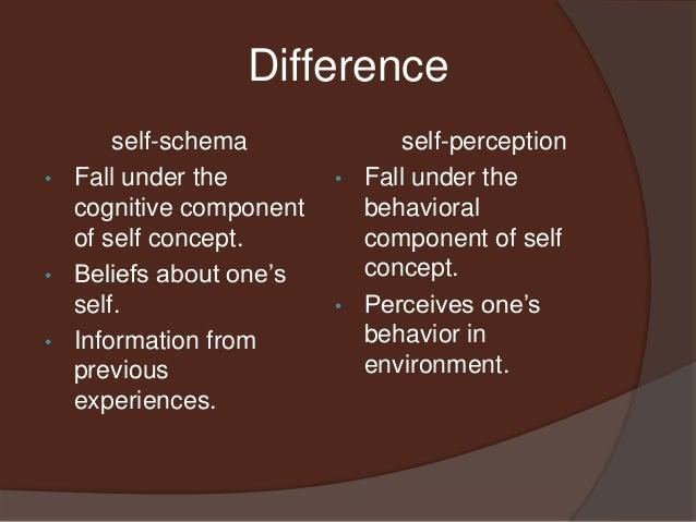 self principle mindsets articles