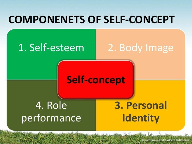 the self concept and self esteem Why athletes must learn to separate self-esteem from their level of performance in sports  psychology self-esteem in the athlete  (self-concept.