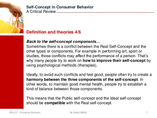 consumer behaviour types of self image