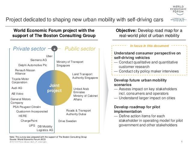 Self driving vehicles in an urban context Slide 2