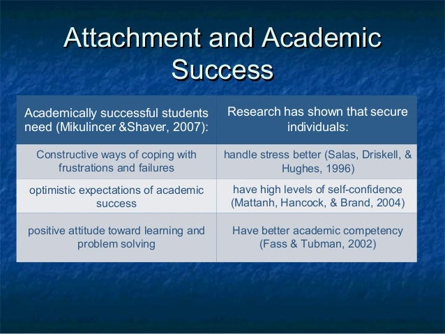 academic procrastination and academic achievement The impact of academic procrastination am) academic performance on academic achievement amongst undergraduate students at a local university by.