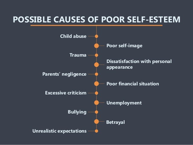 what can cause low self esteem