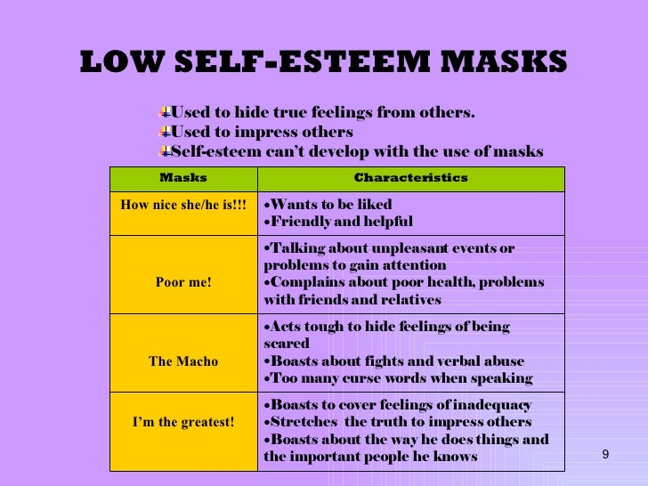 Self A With Esteem Signs Of Man Low