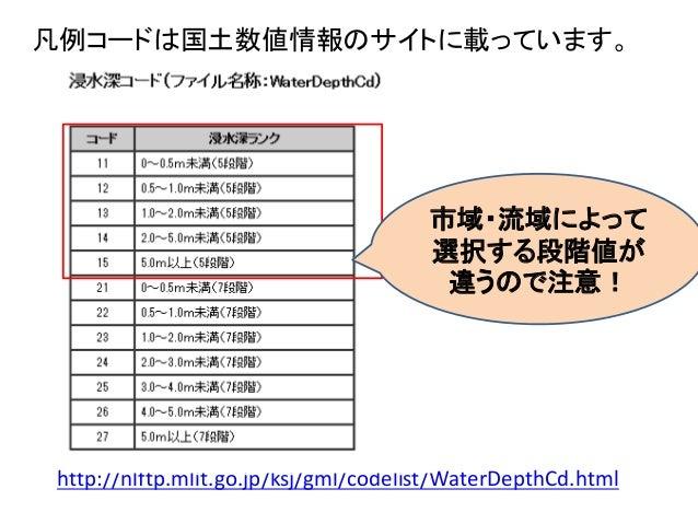 http://nlftp.mlit.go.jp/ksj/gml/codelist/WaterDepthCd.html 凡例コードは国土数値情報のサイトに載っています。 市域・流域によって 選択する段階値が 違うので注意!