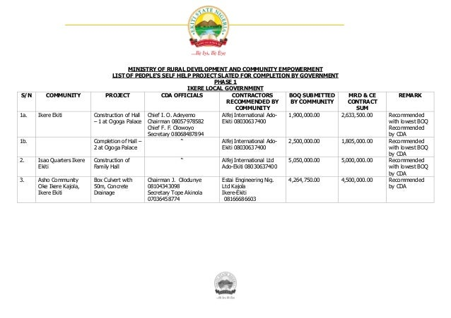 MINISTRY OF RURAL DEVELOPMENT AND COMMUNITY EMPOWERMENT LIST OF PEOPLE'S SELF HELP PROJECT SLATED FOR COMPLETION BY GOVERN...