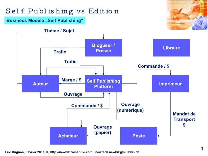 """Self Publishing Platform Auteur Blogueur / Presse Libraire Imprimeur Business Modèle """"Self Publishing"""" Thème / Sujet Poste..."""