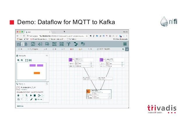 Self-Service Data Ingestion Using NiFi, StreamSets & Kafka