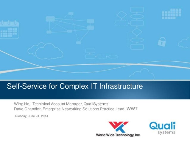 Slide Header… QualiSystems Proprietary & Confidential Tuesday, June 24, 2014 Self-Service for Complex IT Infrastructure Wi...