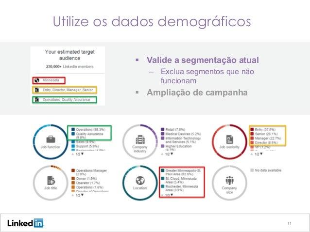 § Valide a segmentação atual – Exclua segmentos que não funcionam § Ampliação de campanha 11 Utilize os dados demográ...