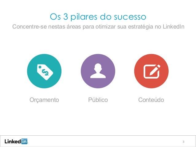 Concentre-se nestas áreas para otimizar sua estratégia no LinkedIn Os 3 pilares do sucesso Orçamento Público Conteúdo 3
