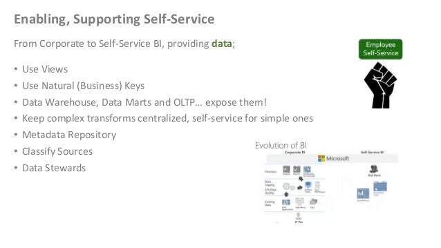 Power Query vs. SSIS SQL Server Integration Services To industrialize data integration, focusing on development and scalab...