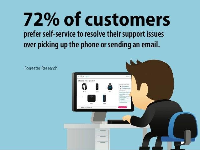 Prefer Self service To Resolve Their