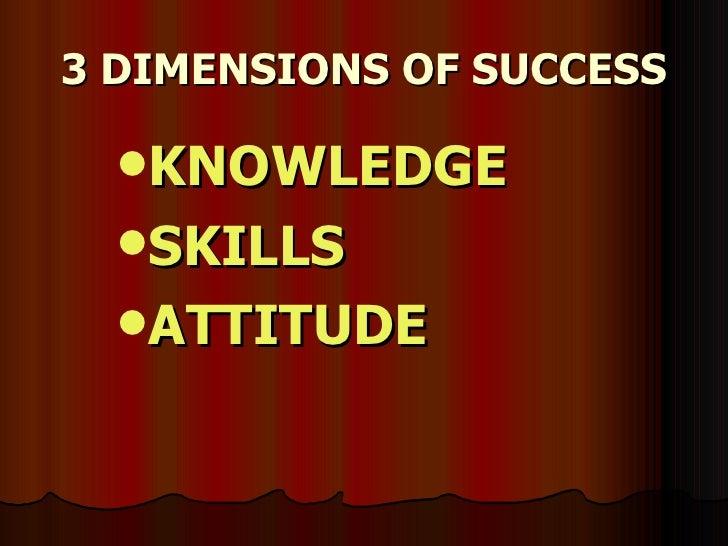 3 DIMENSIONS OF SUCCESS <ul><li>KNOWLEDGE </li></ul><ul><li>SKILLS </li></ul><ul><li>ATTITUDE </li></ul>