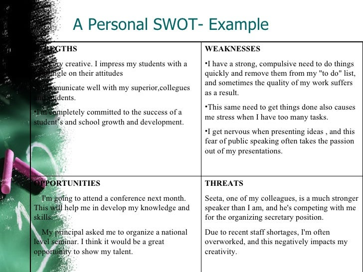 Sample Student Self-assessment