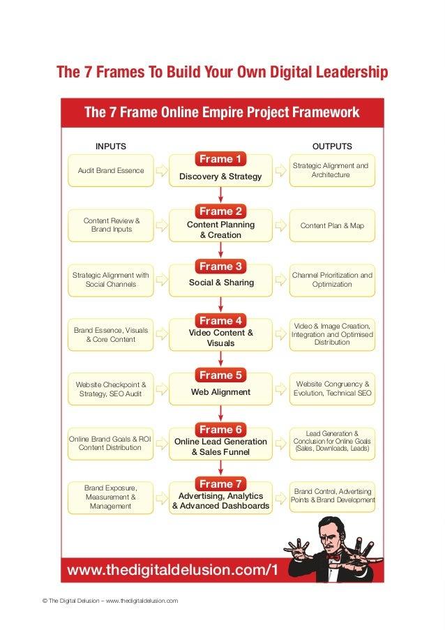 Digital Commerce Complete Self-Assessment Guide