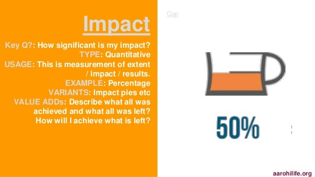 self assessment 10 9+ sample self-assessment examples  this is intended to encourage property owners to report and only get charged 10% on the annual valuation of their properties.
