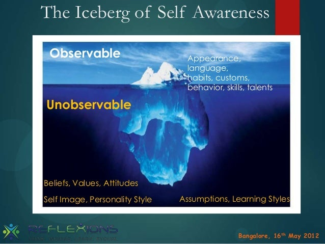awareness writing and hard self Self-awareness makes it possible for her to make how to develop self-awareness in teens her writing focuses primarily on articles relating to parenting.