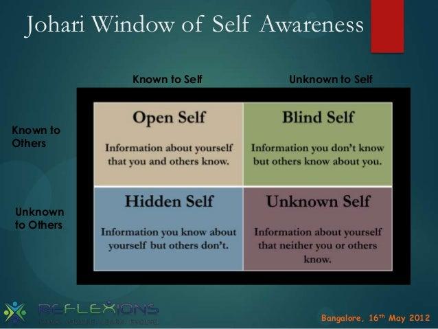 Johari Window Worksheet Rringband – Johari Window Worksheet