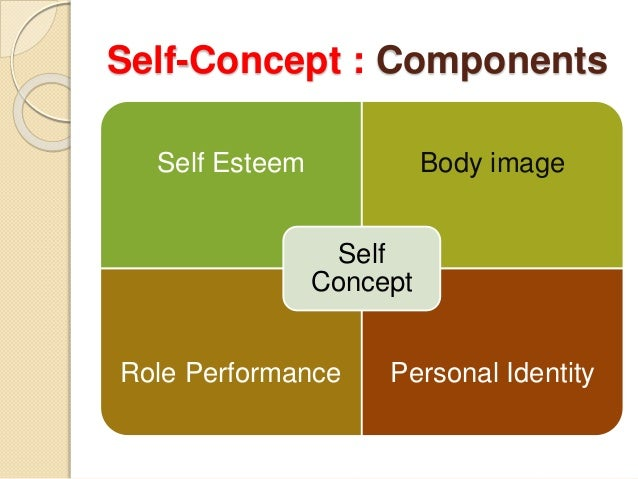 self concept self awareness and self schemas Self-concept is made up of one's self-schemas, and interacts with self-esteem, self-knowledge, and the social self to form the self as whole it includes the past,.