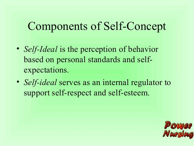 self concept and real self Cies between the actual/own self-state (ie, the self-concept) and ideal self-states (ie, representations of an individual's beliefs about his or her own or a sitmifieant other's hopes, wishes, or aspirations for.